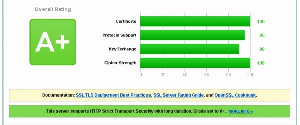 SSL / TLS und https://